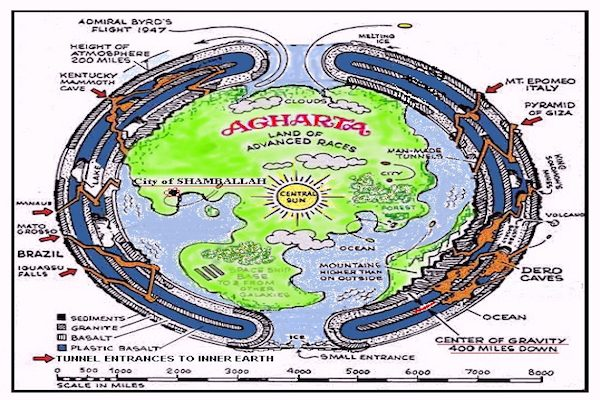 Agartha - Inner Earth